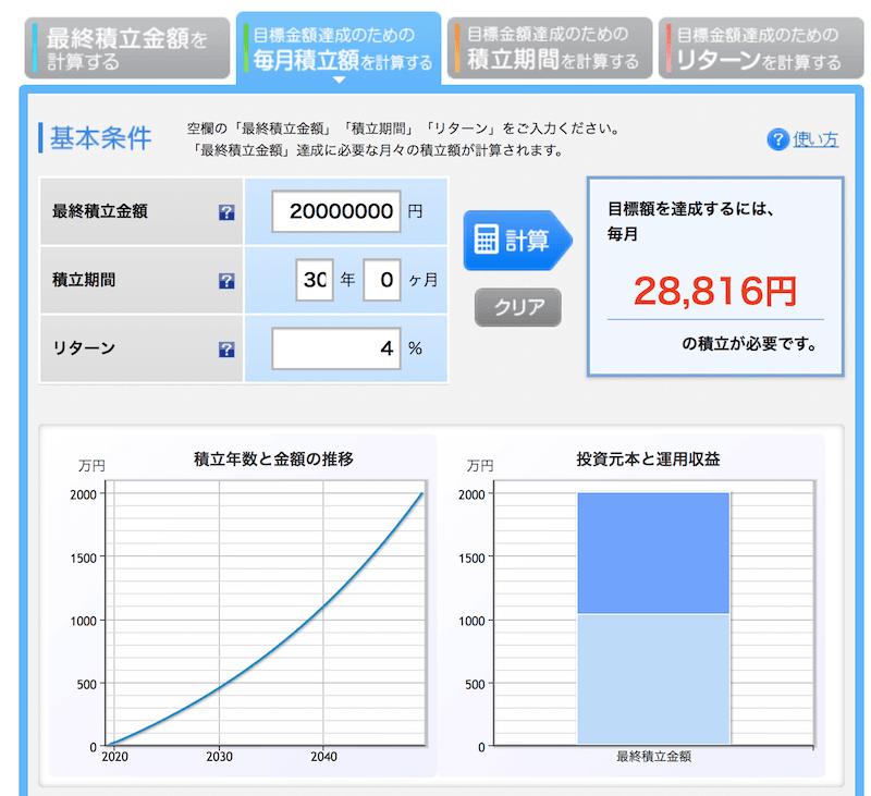 老後資金2000万円達成のための毎月積立額計算結果
