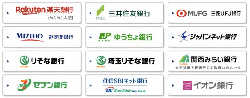 楽天証券「インターネットバンキングでの入金方法」4