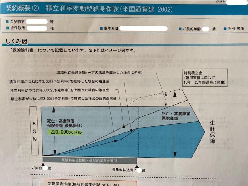 終身 積立 メット ライフ 利率 変動 保険 型