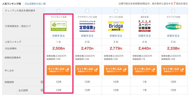 価格.com生命保険ランキング