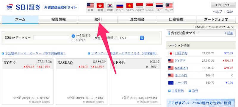 SBI証券の外国株式取引専用ページ