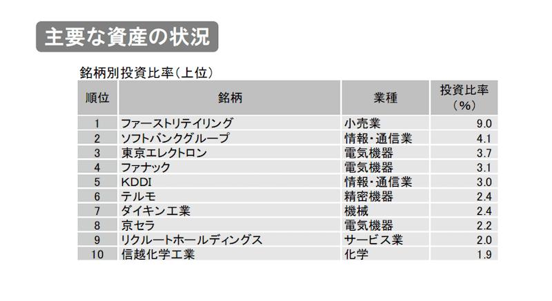 日経225投資信託説明書